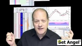 Betfair trading videos – Requests please!