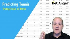 Tennis predictions, betting odds and Betfair trading | Bet